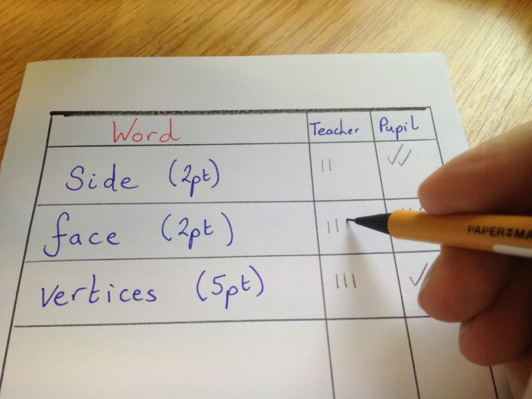 Promoting Vocabulary in your Classroom
